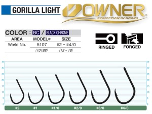 OWNER 5107 GORILLA LIGHT